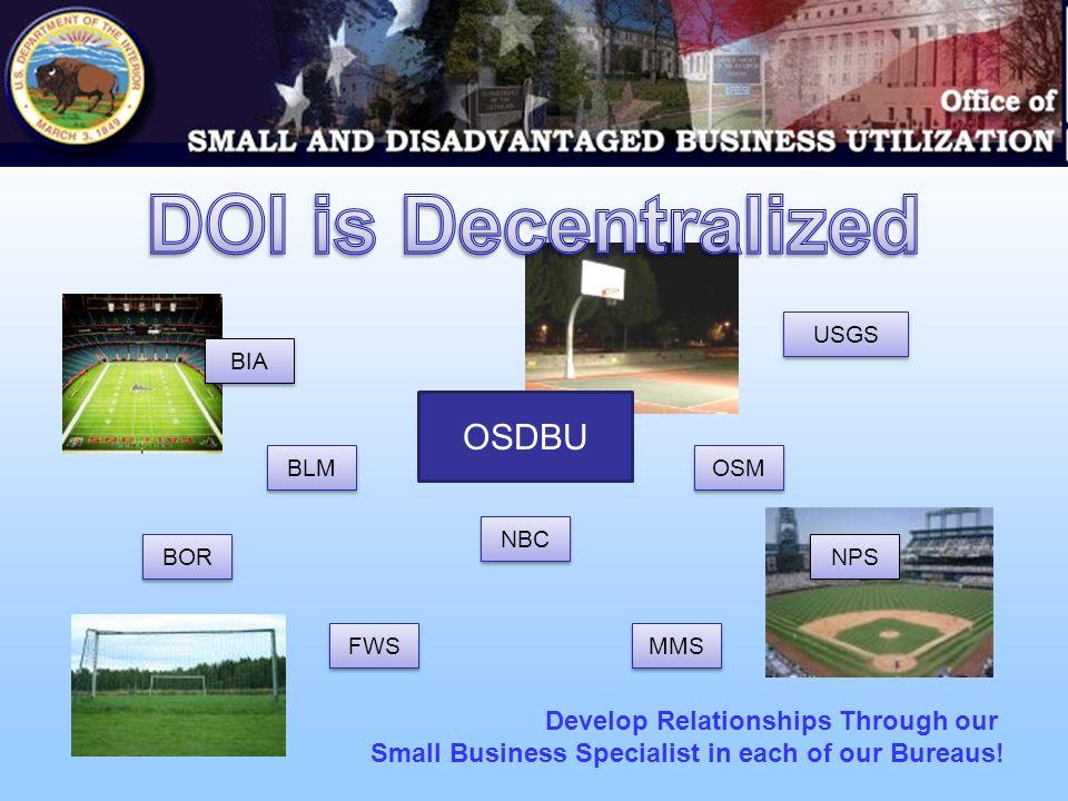 Small Business Administration – www.sba.govwww.sba.gov U.S.