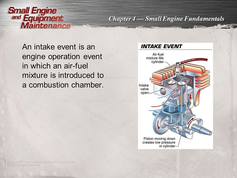 Chapter 4 — Small Engine Fundamentals An intake event is an engine operation event in which an air-fuel mixture is introduced to a combustion chamber.