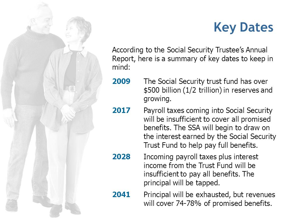 Key Dates According to the Social Security Trustee's Annual Report, here is a summary of key dates to keep in mind: 2009 The Social Security trust fund has over $500 billion (1/2 trillion) in reserves and growing.