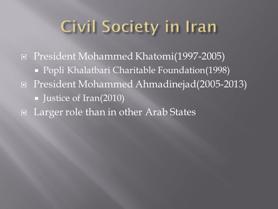  President Mohammed Khatomi(1997-2005)  Popli Khalatbari Charitable Foundation(1998)  President Mohammed Ahmadinejad(2005-2013)  Justice of Iran(2010)  Larger role than in other Arab States
