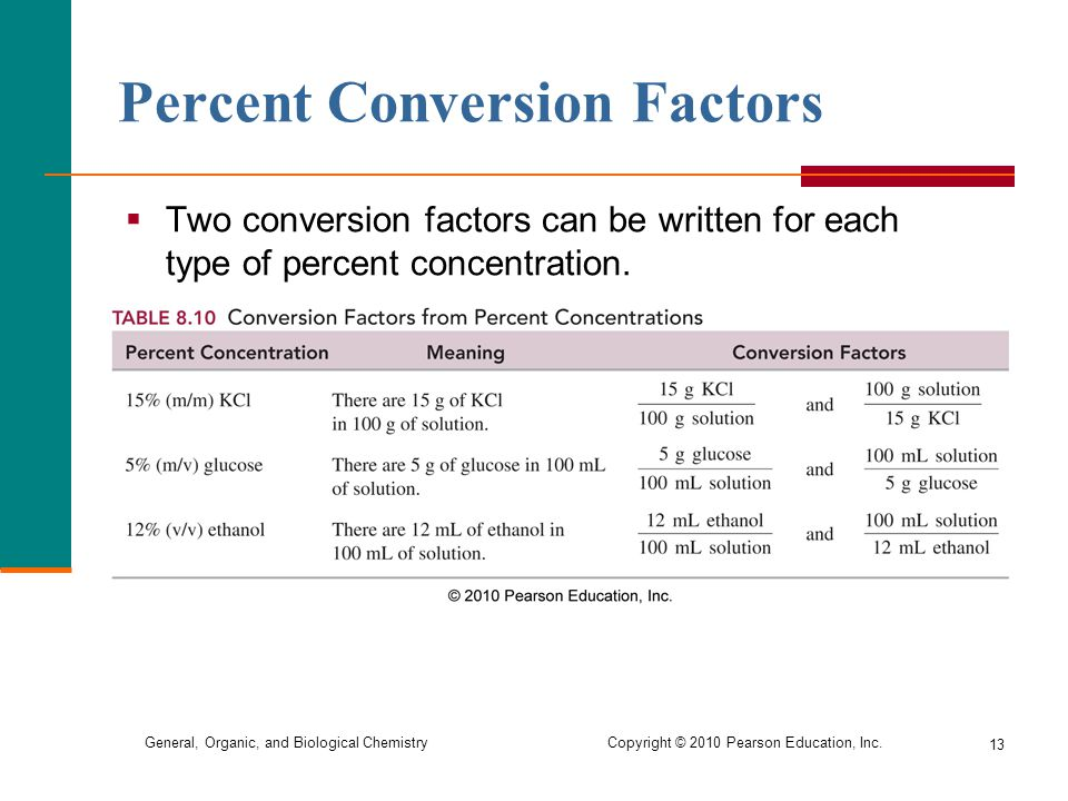 General, Organic, and Biological Chemistry Copyright © 2010 Pearson Education, Inc. 13 Percent Conversion Factors  Two conversion factors can be writ