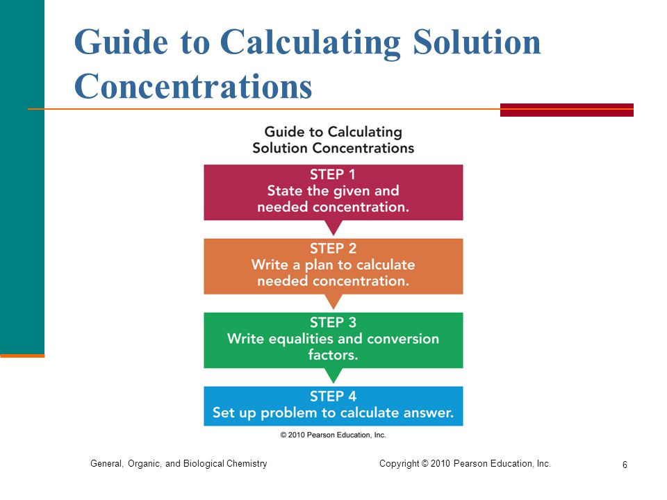 General, Organic, and Biological Chemistry Copyright © 2010 Pearson Education, Inc. Guide to Calculating Solution Concentrations 6