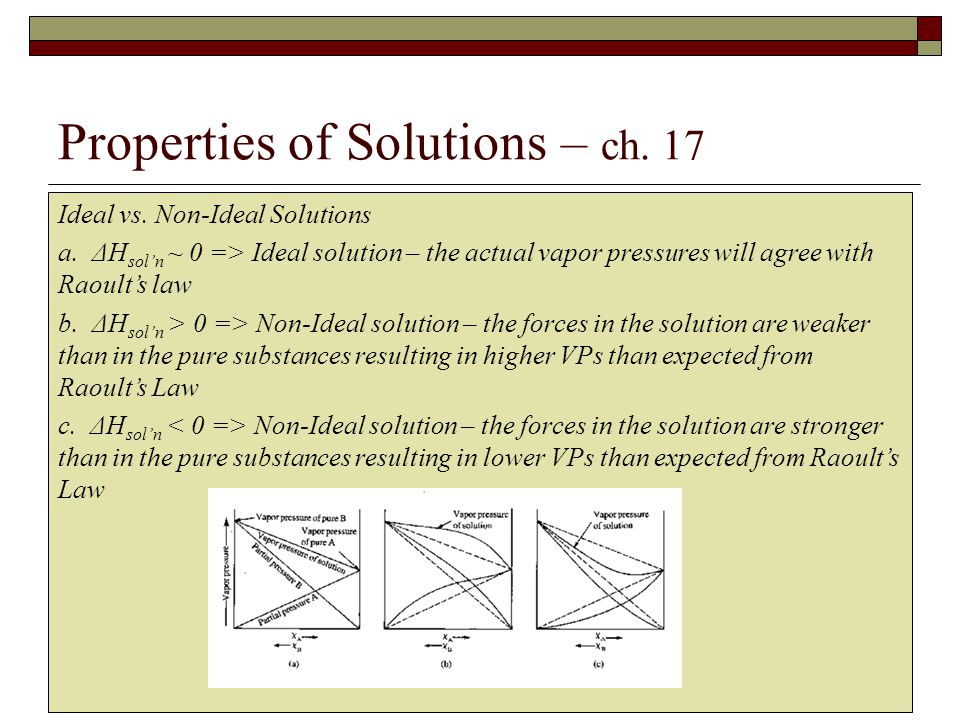 Properties of Solutions – ch. 17 Ideal vs. Non-Ideal Solutions a. ΔH sol'n ~ 0 => Ideal solution – the actual vapor pressures will agree with Raoult's