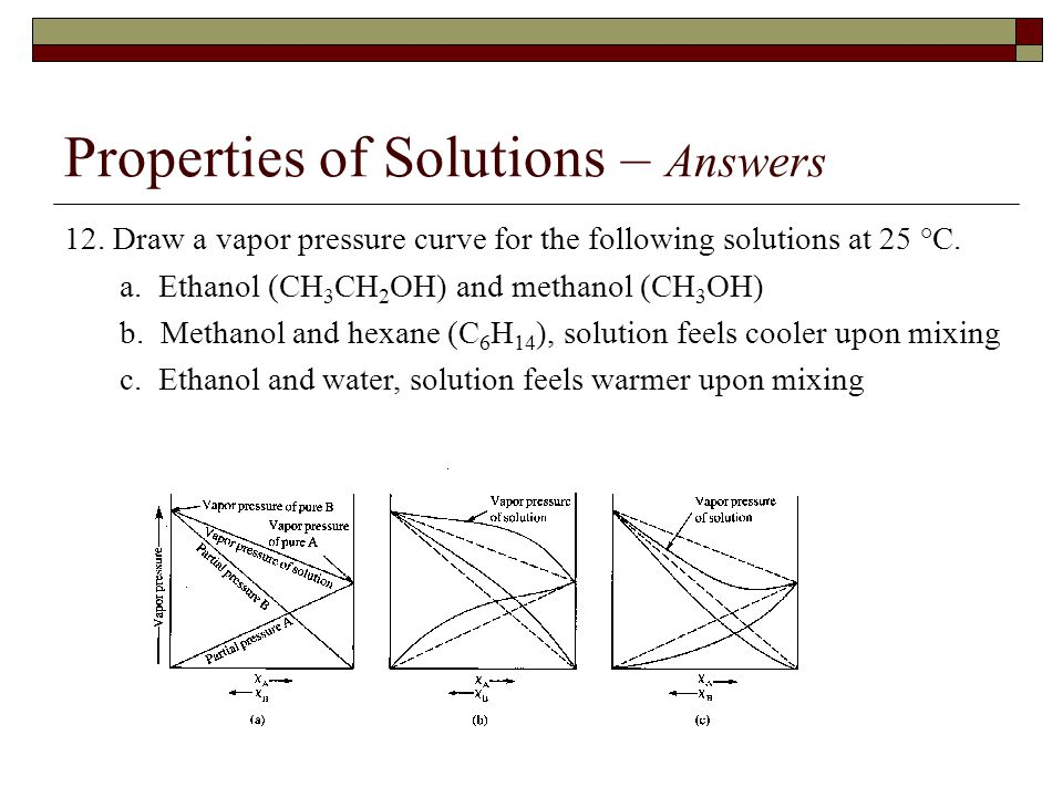 Properties of Solutions – Answers 12. Draw a vapor pressure curve for the following solutions at 25 °C. a. Ethanol (CH 3 CH 2 OH) and methanol (CH 3 O