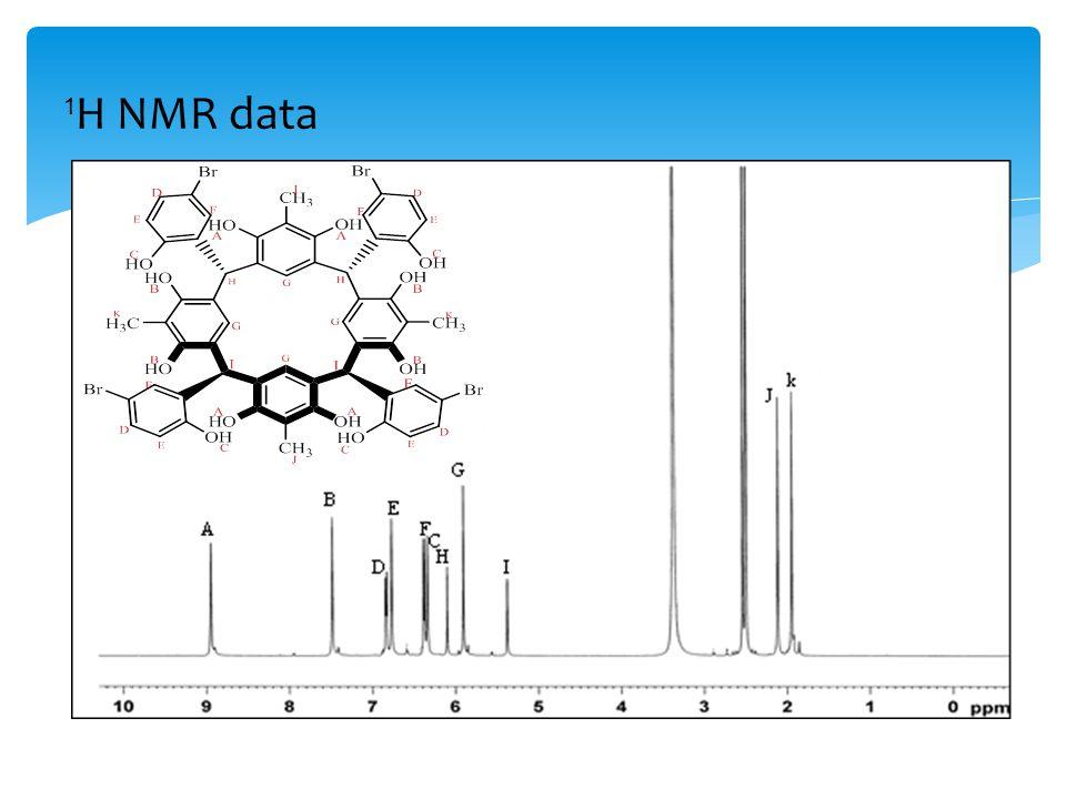 1 H NMR data