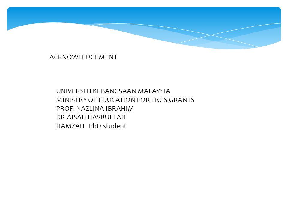 ACKNOWLEDGEMENT UNIVERSITI KEBANGSAAN MALAYSIA MINISTRY OF EDUCATION FOR FRGS GRANTS PROF.