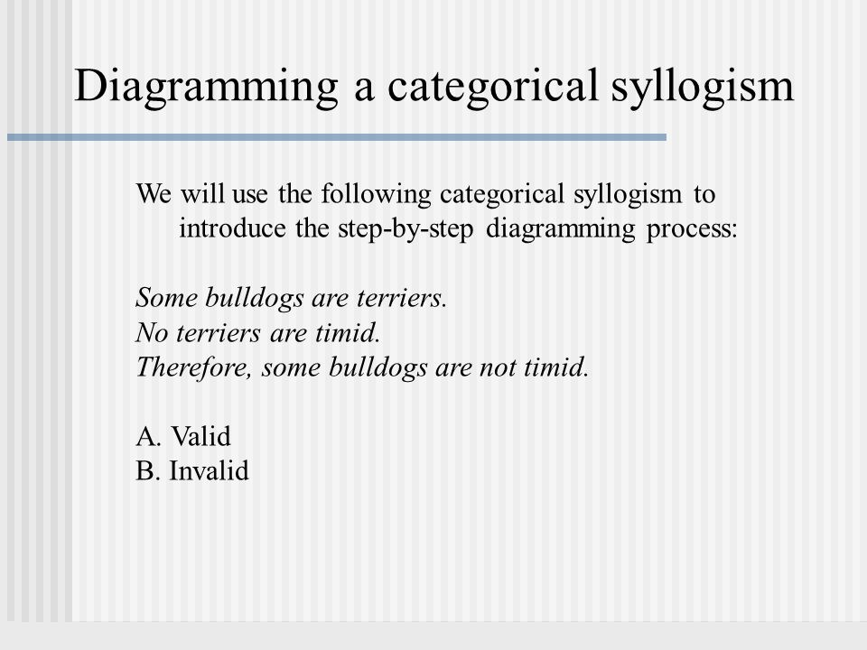 Diagramming a categorical syllogism We will use the following categorical syllogism to introduce the step-by-step diagramming process: Some bulldogs a