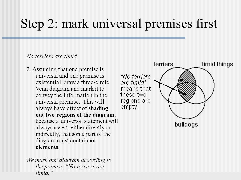 Step 2: mark universal premises first No terriers are timid. 2. Assuming that one premise is universal and one premise is existential, draw a three-ci