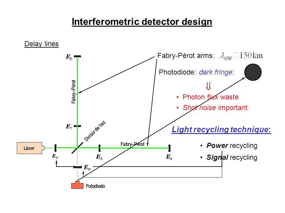 Interferometric detector design Fabry-Pérot arms: Photodiode: dark fringe: Photon flux waste Shot noise important Light recycling technique: Power rec