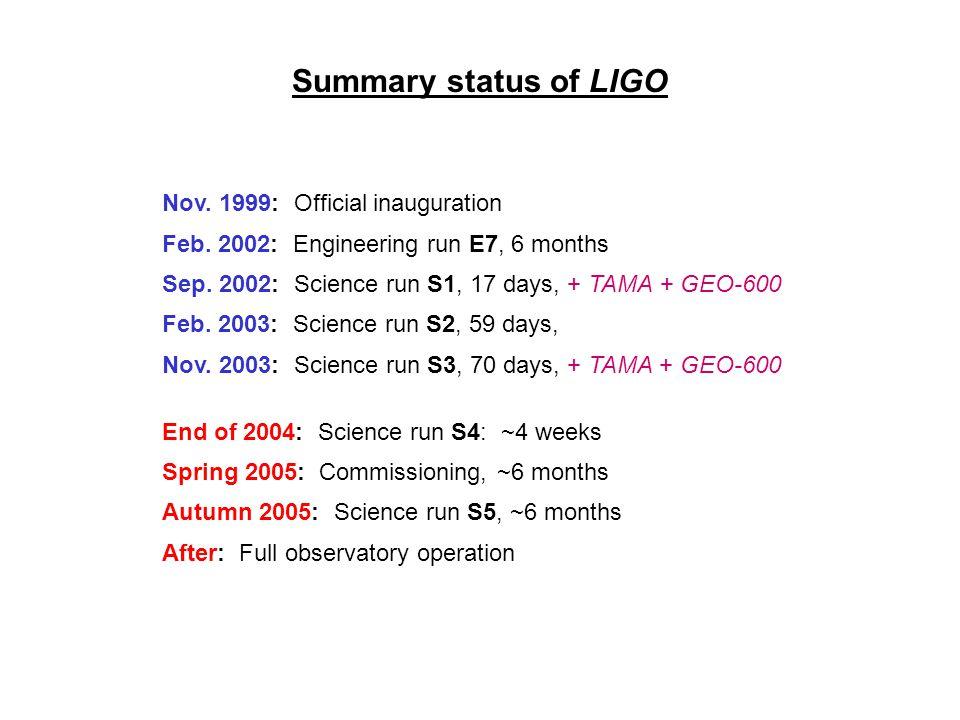 Summary status of LIGO Nov. 1999: Official inauguration Feb. 2002: Engineering run E7, 6 months Sep. 2002: Science run S1, 17 days, + TAMA + GEO-600 F
