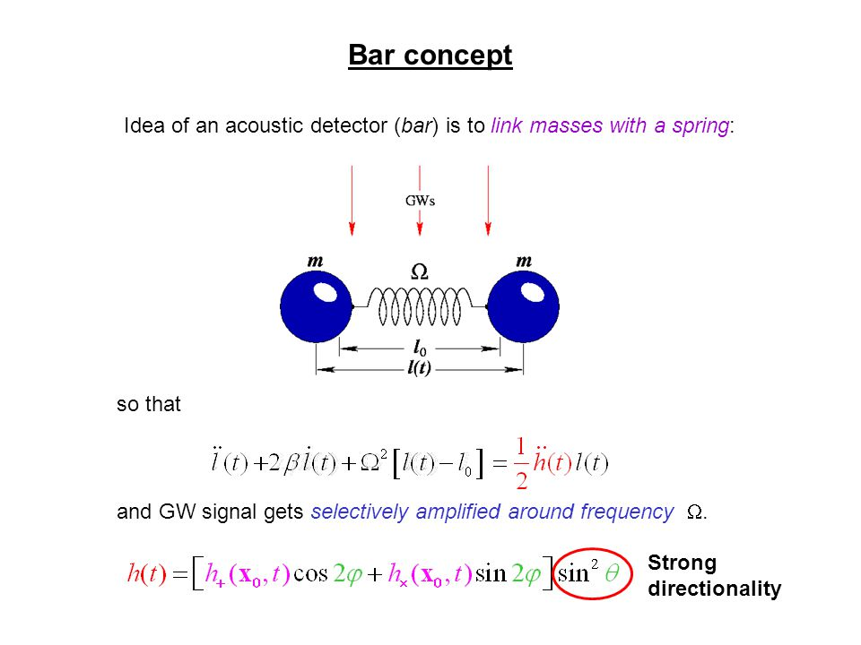 Bar concept Idea of an acoustic detector (bar) is to link masses with a spring: so that and GW signal gets selectively amplified around frequency . S