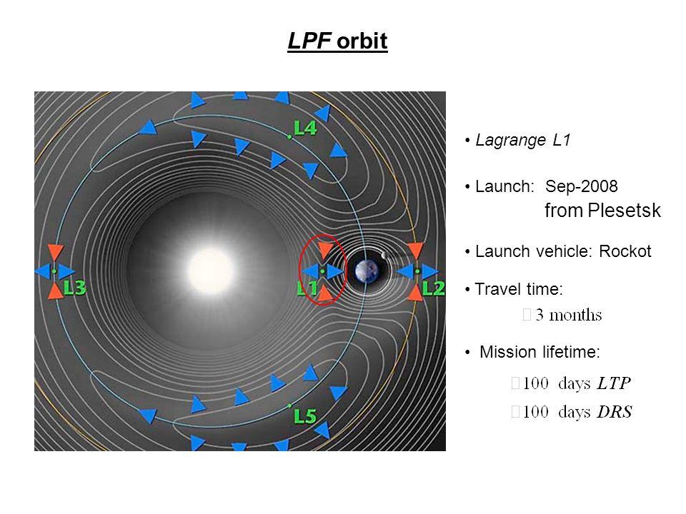 LPF orbit Lagrange L1 Launch: Sep-2008 Travel time: Mission lifetime: Launch vehicle: Rockot from Plesetsk