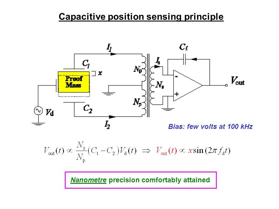Capacitive position sensing principle Bias: few volts at 100 kHz Nanometre precision comfortably attained