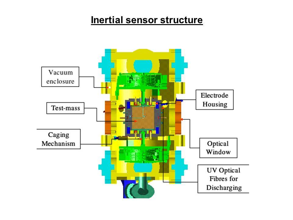 Inertial sensor structure