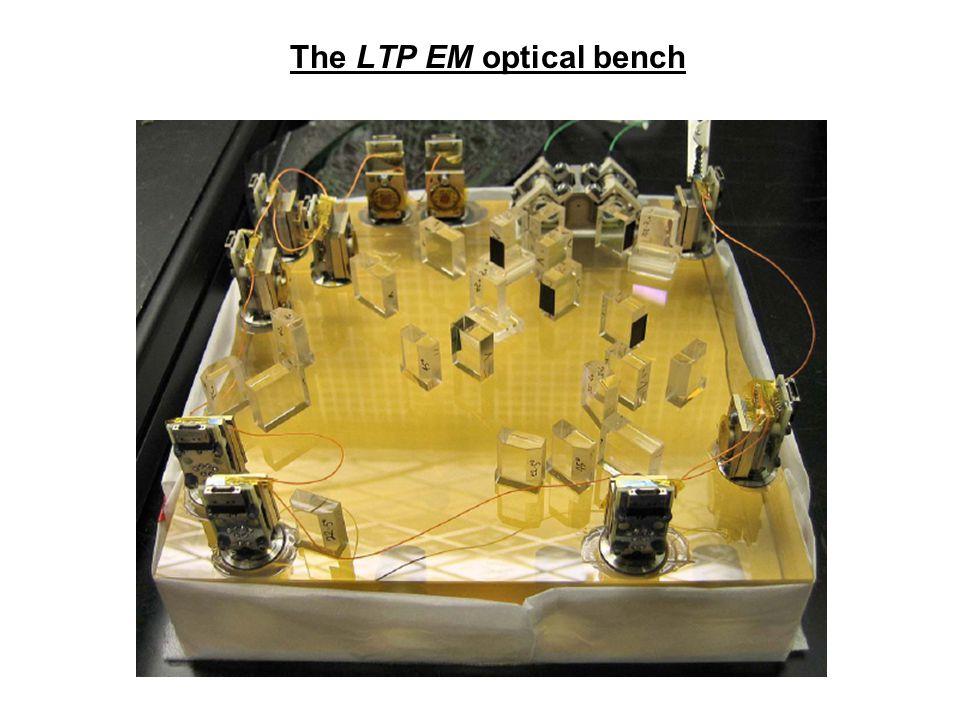 The LTP EM optical bench