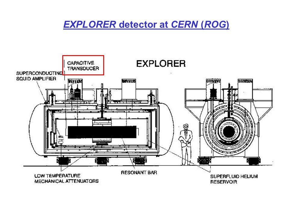 EXPLORER detector at CERN (ROG)
