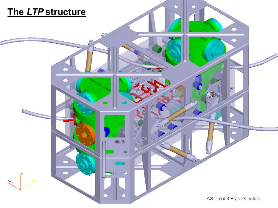 The LTP structure ASD, courtesy of S. Vitale