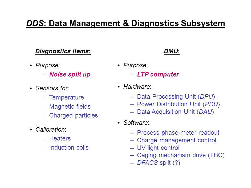 DDS: Data Management & Diagnostics Subsystem Diagnostics items: Purpose: – Noise split up Sensors for: – Temperature – Magnetic fields – Charged parti