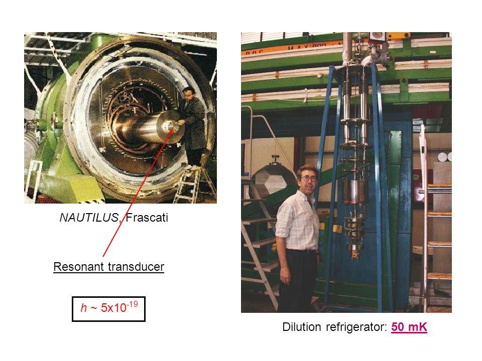 NAUTILUS, Frascati Dilution refrigerator: 50 mK Resonant transducer h ~ 5x10 -19