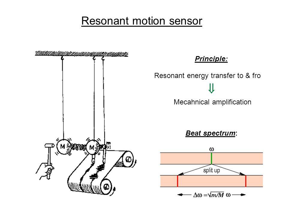 Resonant motion sensor Principle: Resonant energy transfer to & fro Mecahnical amplification Beat spectrum: