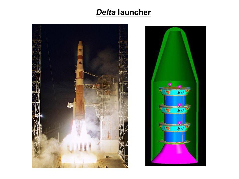 Delta launcher