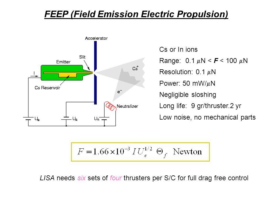 FEEP (Field Emission Electric Propulsion) Cs or In ions Range: 0.1  N < F < 100  N Resolution: 0.1  N Power: 50 mW/  N Negligible sloshing Long li