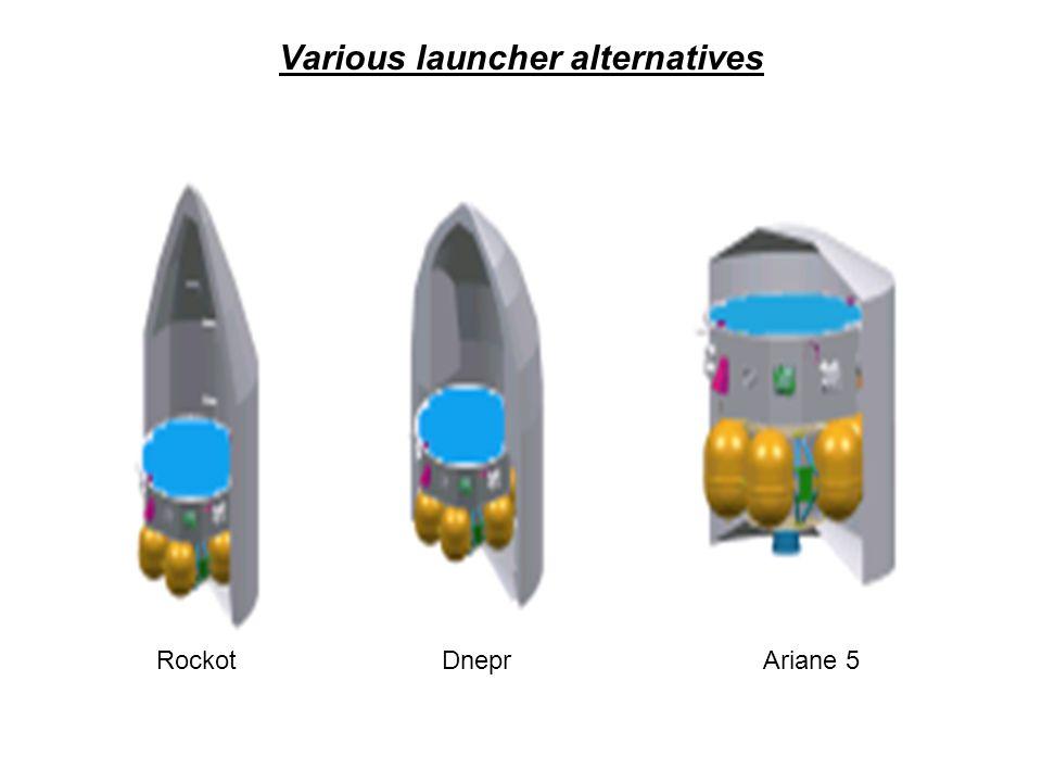 Various launcher alternatives RockotDneprAriane 5