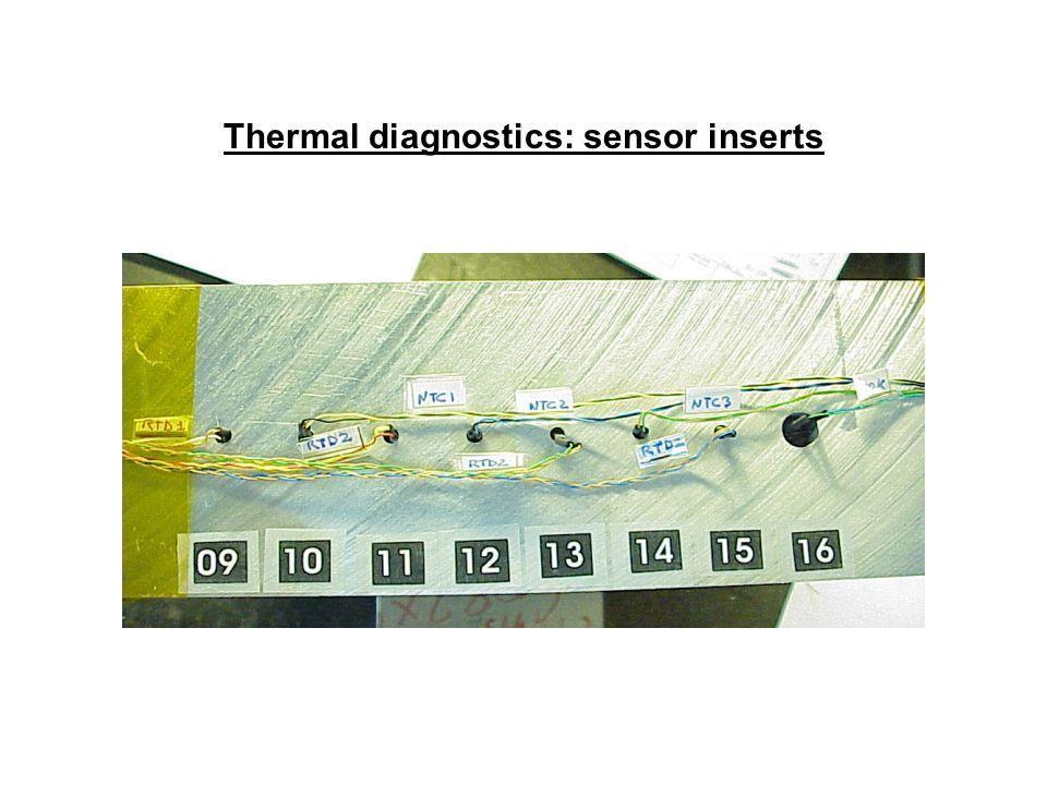 Thermal diagnostics: sensor inserts