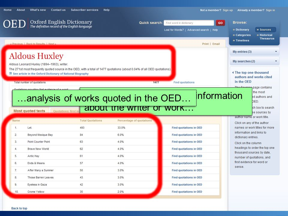 Each source record gives information about the writer or work… …analysis of works quoted in the OED…