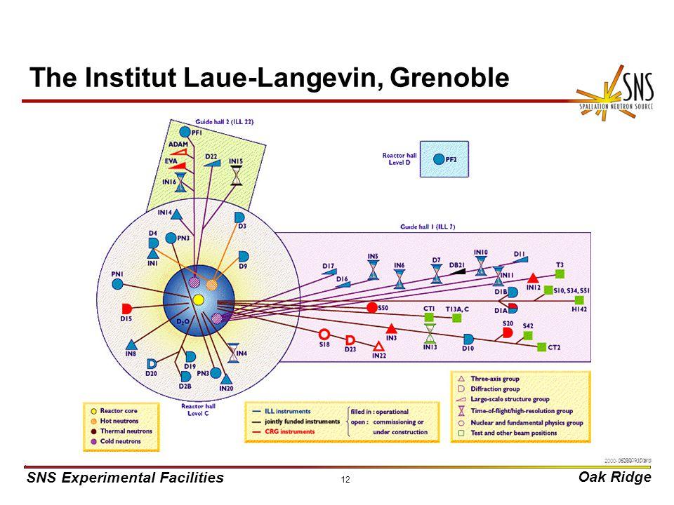 SNS Experimental Facilities Oak Ridge X0000910/arb 12 The Institut Laue-Langevin, Grenoble 2000-05269 uc/arb