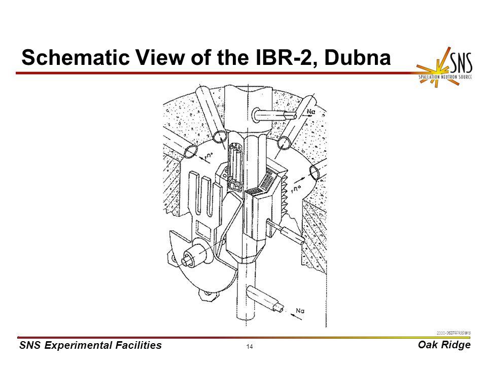 SNS Experimental Facilities Oak Ridge X0000910/arb 14 Schematic View of the IBR-2, Dubna 2000-05274 uc/arb
