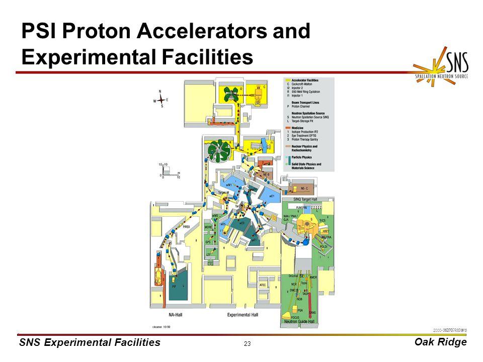 SNS Experimental Facilities Oak Ridge X0000910/arb 23 PSI Proton Accelerators and Experimental Facilities 2000-05270 uc/arb