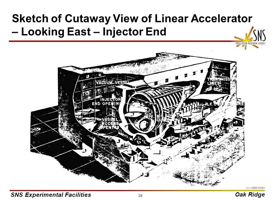 SNS Experimental Facilities Oak Ridge X0000910/arb 28 Sketch of Cutaway View of Linear Accelerator – Looking East – Injector End 2000-05268 uc/arb