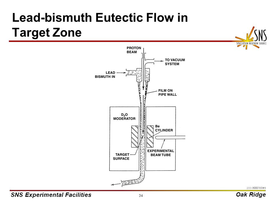 SNS Experimental Facilities Oak Ridge X0000910/arb 34 Lead-bismuth Eutectic Flow in Target Zone 2000-05262 uc/arb