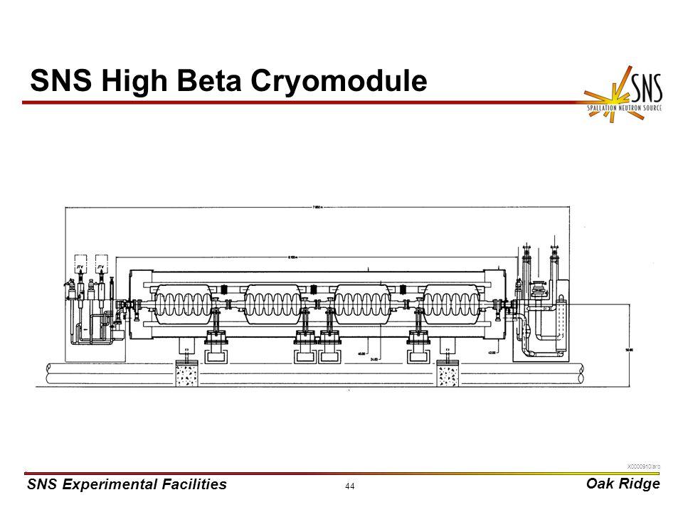 SNS Experimental Facilities Oak Ridge X0000910/arb 44 SNS High Beta Cryomodule