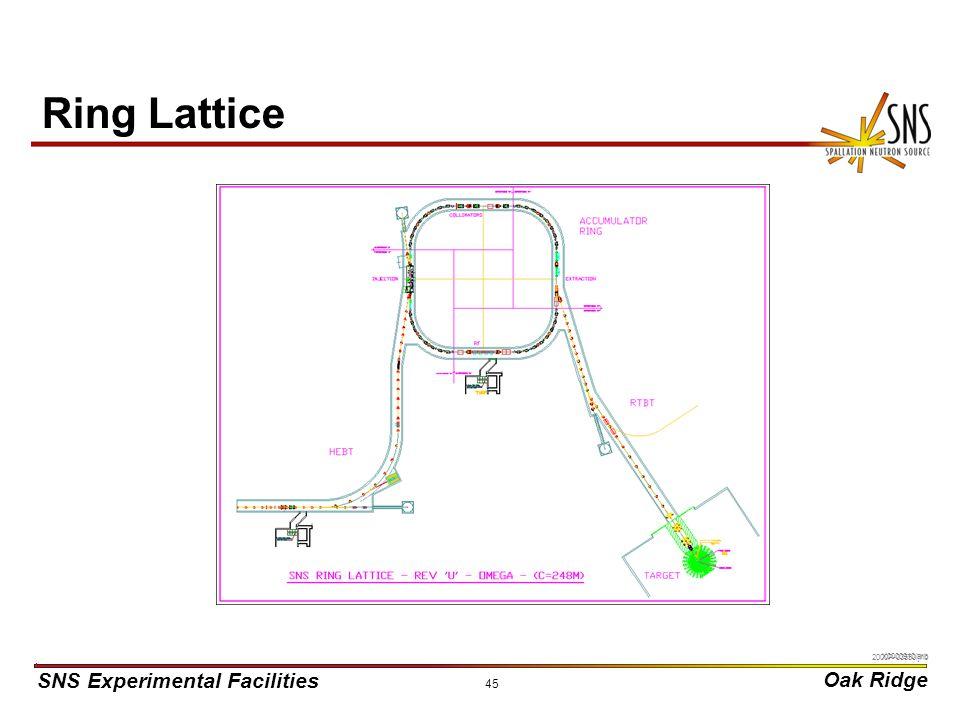 SNS Experimental Facilities Oak Ridge X0000910/arb 45 Ring Lattice 2000P-03550/jhb