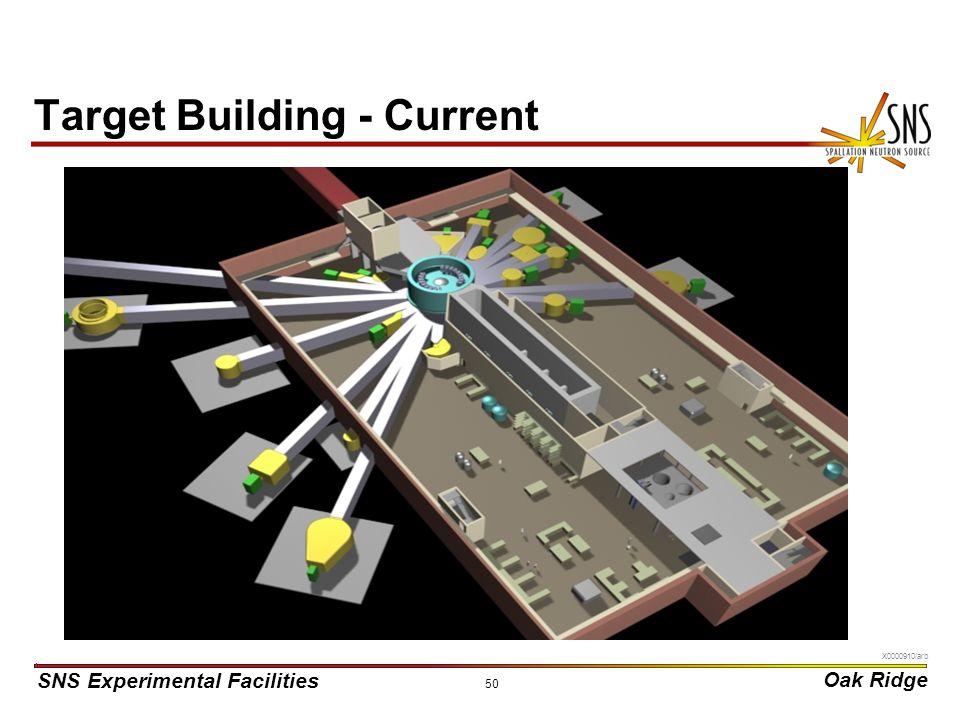 SNS Experimental Facilities Oak Ridge X0000910/arb 50 Target Building - Current