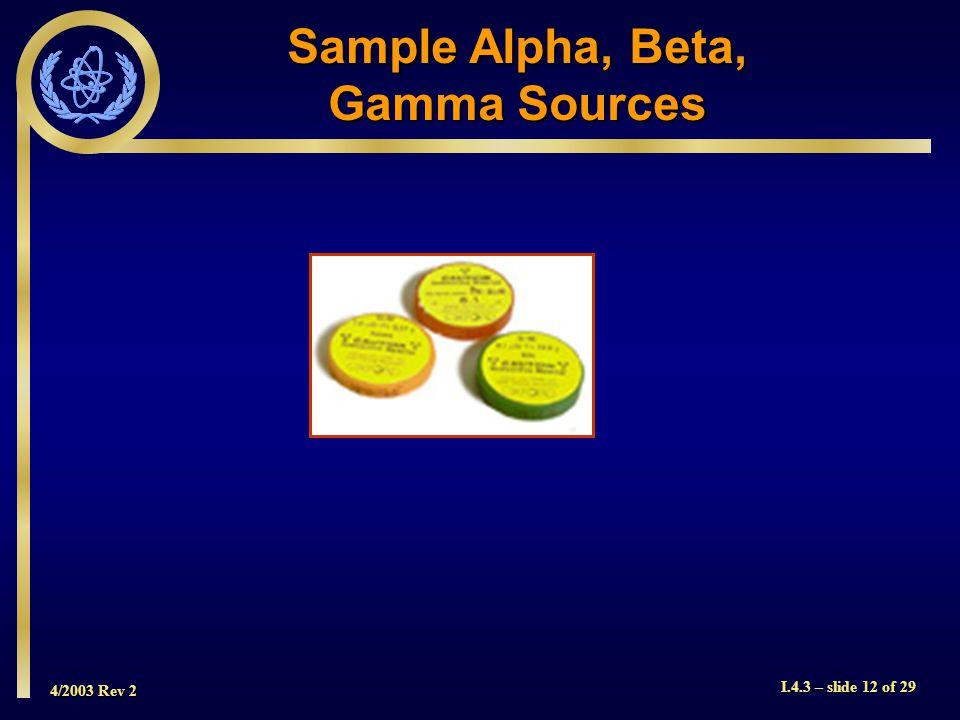 4/2003 Rev 2 I.4.3 – slide 12 of 29 Sample Alpha, Beta, Gamma Sources