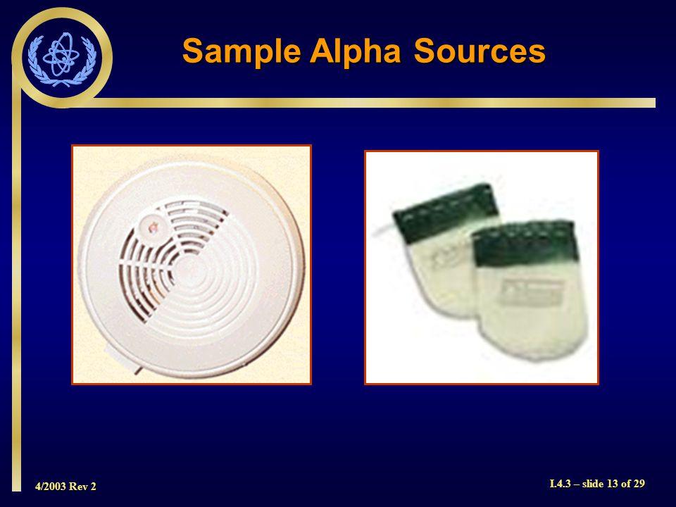 4/2003 Rev 2 I.4.3 – slide 13 of 29 Sample Alpha Sources