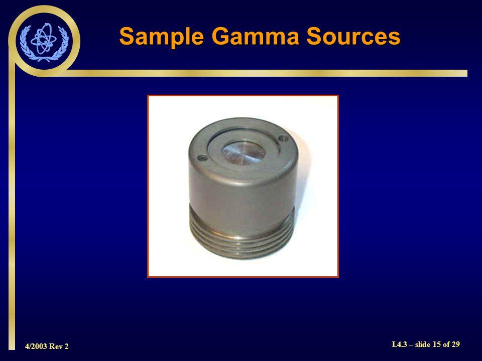 4/2003 Rev 2 I.4.3 – slide 15 of 29 Sample Gamma Sources