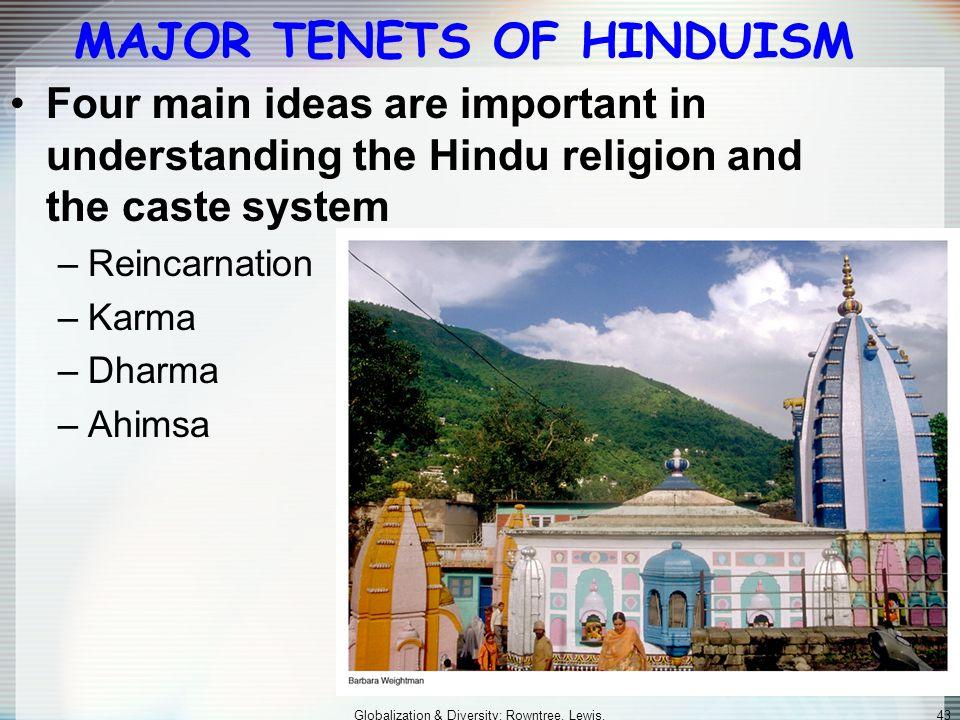 Globalization & Diversity: Rowntree, Lewis, Price, Wyckoff 42 Hindu Temple