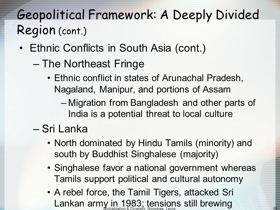 Globalization & Diversity: Rowntree, Lewis, Price, Wyckoff 67 Kashmir Disputed with India