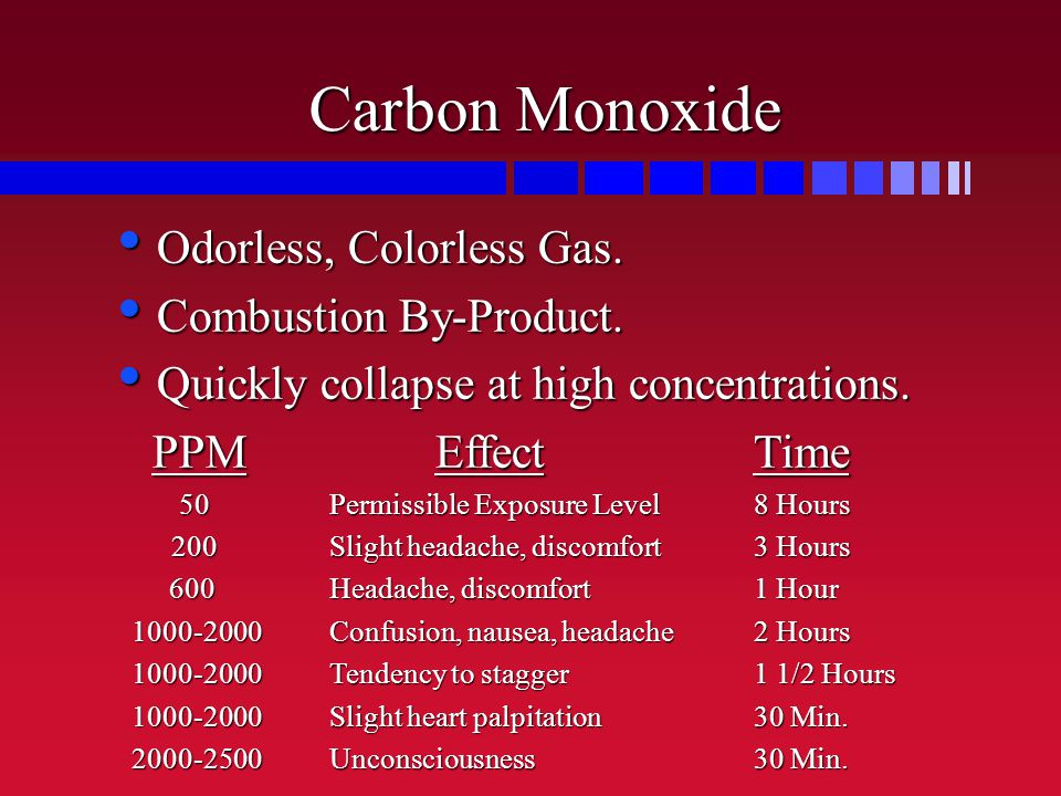 Carbon Monoxide Odorless, Colorless Gas. Odorless, Colorless Gas.