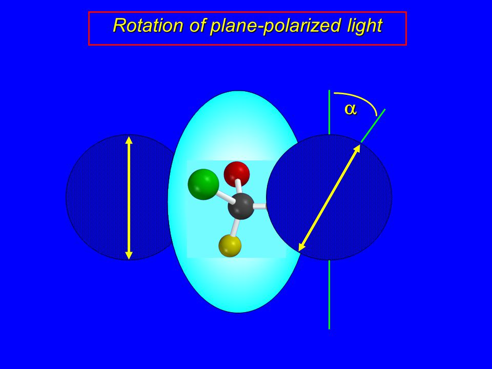  Rotation of plane-polarized light