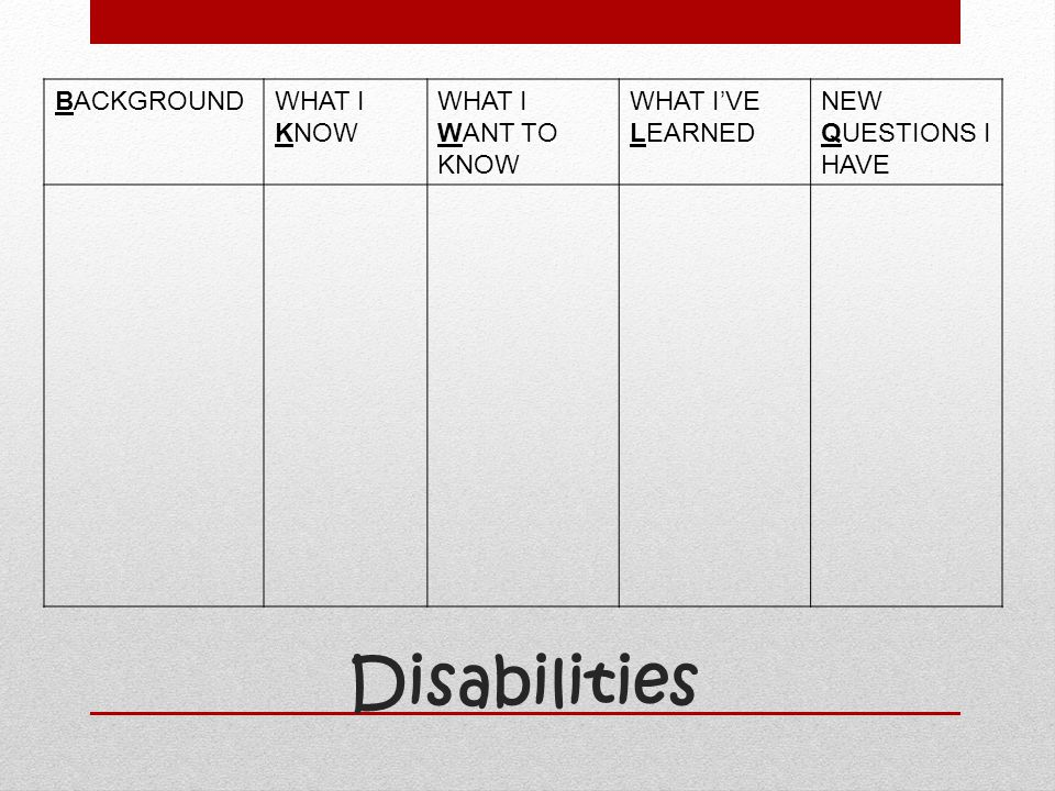 Disabilities BACKGROUNDWHAT I KNOW WHAT I WANT TO KNOW WHAT I'VE LEARNED NEW QUESTIONS I HAVE