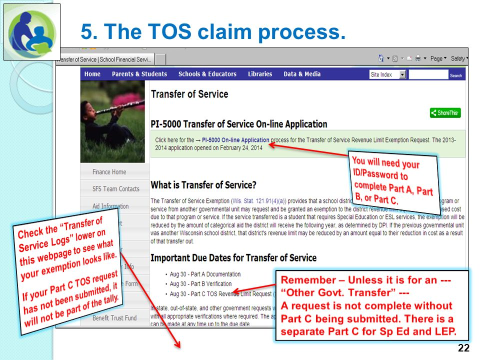 5. The TOS claim process. 21