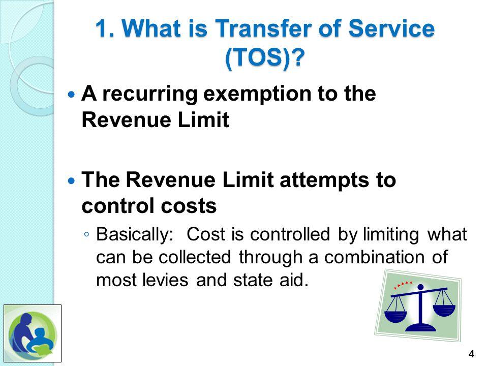 5. The TOS claim process. 24