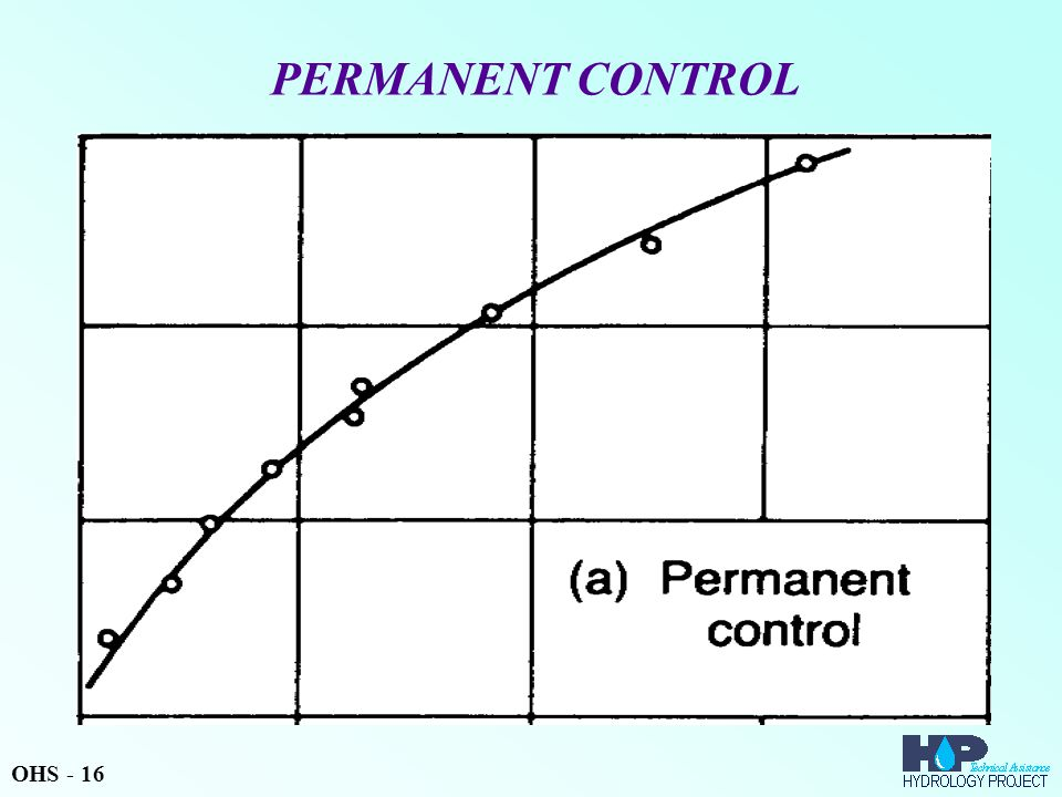 PERMANENT CONTROL OHS - 16