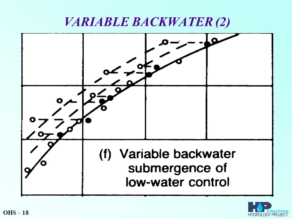 VARIABLE BACKWATER (2) OHS - 18