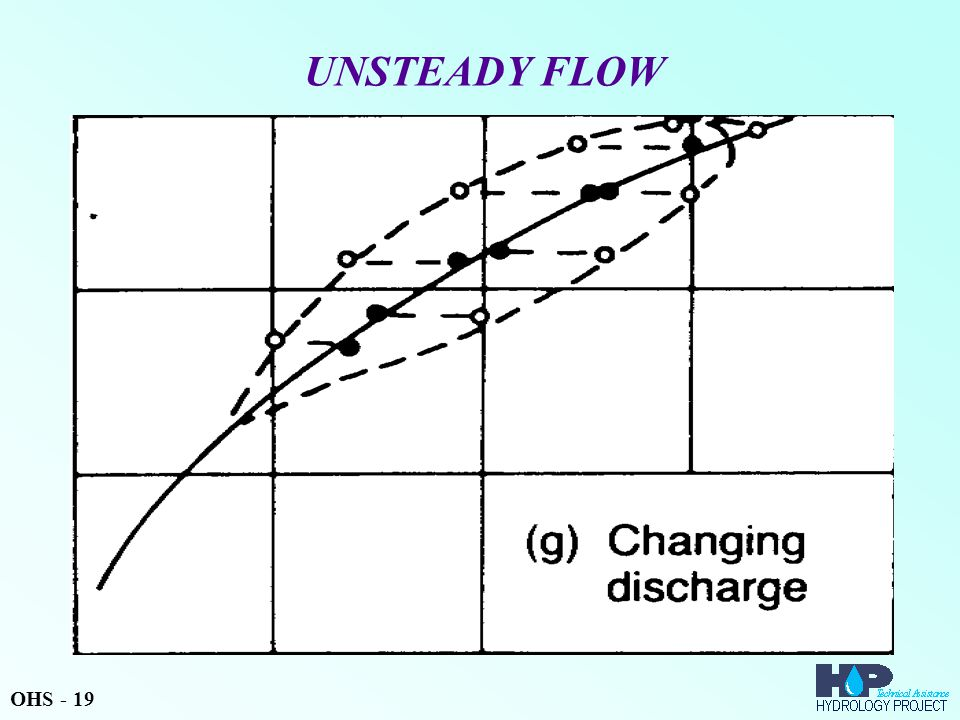 UNSTEADY FLOW OHS - 19